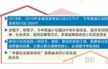 河北省老旧小区改造一线观察