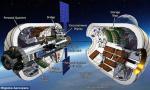 """第一个月球卫星基地计划:送个""""气球""""上去!"""