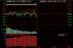 收评:沪指震荡涨0.36% 芯片概念股午后集体爆发