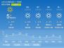 今明两天洛阳天气晴好 气温继续上升