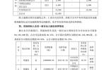 金盾股份董事长周建灿意外逝世 未借贷40亿入股乐视网
