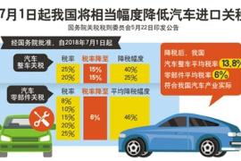 7月1日起 汽车整车进口关税将下降至15%
