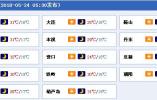 辽宁9地气温升至30℃以上 朝阳最高达36℃!