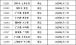 受台风影响,今日南京开深圳等多趟列车停运!