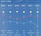 最强降温来了!最低7℃!这只是开始……