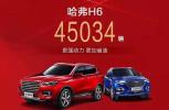 长城汽车1月销量发布 总销超11万辆