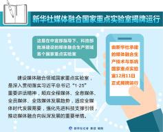 新华社媒体融合国家重点实验室揭牌运行