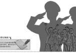 中国男性满18岁须兵役登记 逃避需担责影响征信