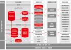 【案例】农业银行大数据平台项目——海量数据复杂运算处理