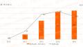 区块链资产评估模型全球首发 比特币、以太坊、莱特币分列前三