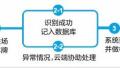 济南泉城广场停车不再难 增智能值守机器人等高科技