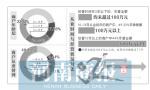 郑州火车站服装商圈竞争激烈 咋能突出重围
