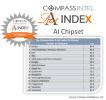 全球AI芯片公司榜单:华为排名12名 为中国大陆最强