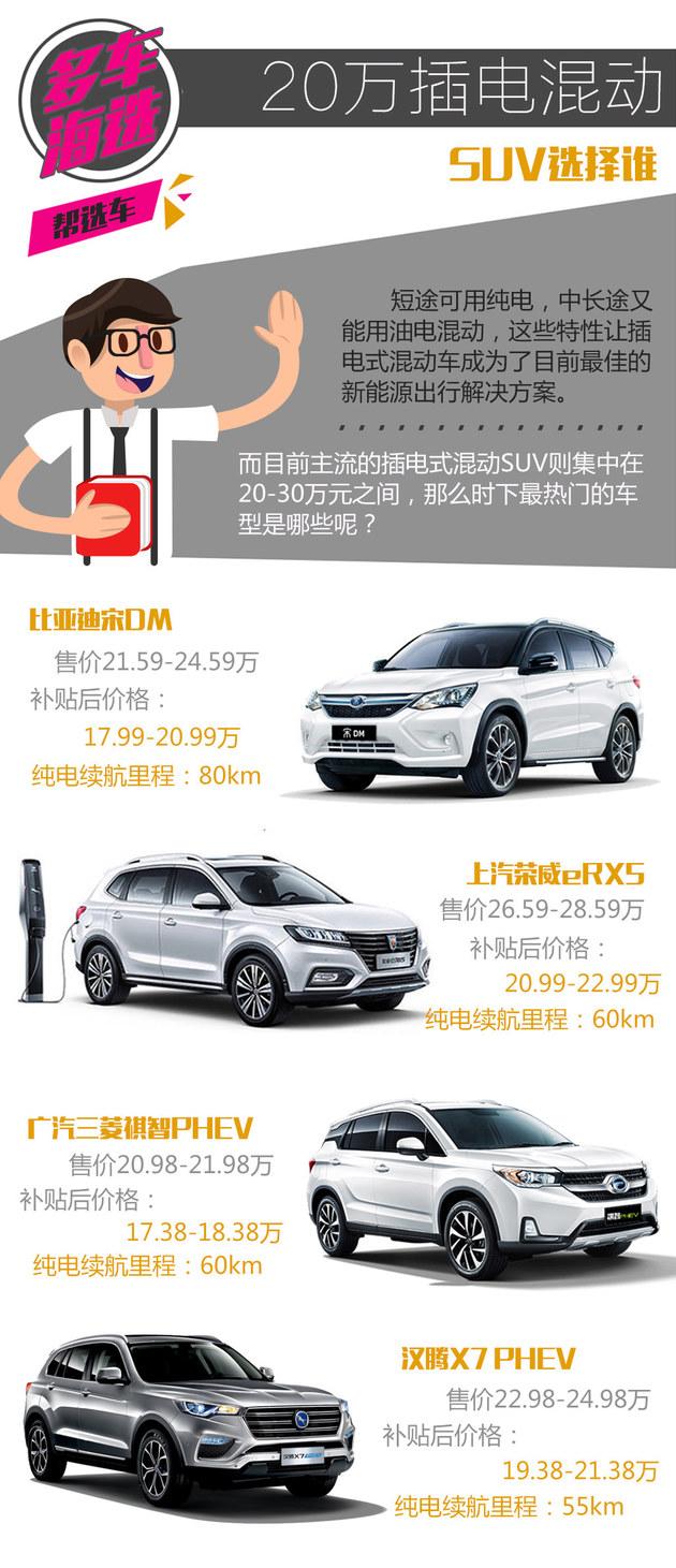 【多车海选】 四款二十万插电混动SUV