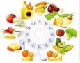 瀋陽三級公立醫院設立營養科並配至少2名營養師