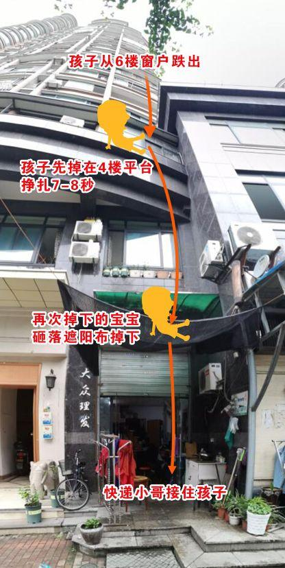 杭州快递员接住6楼坠楼男童:我也是个父亲,孩子没事就好了