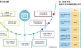 北京2018年高考本一线出炉:理科532分 文科576分