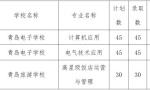 2018青岛中考分数线公布:公办普高609分 二中706.5分