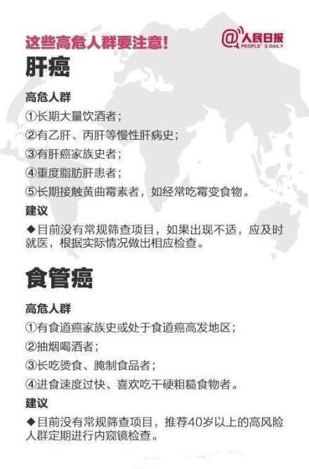 主持人李咏去世 哪些人是癌症高发人群