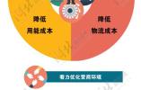 河北:40条真招实招促民营经济高质量发展