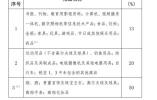 国务院调整进境物品进口税 相关税率降为13%和20%