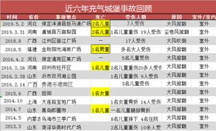 e查到底| 国标实施 实拍北京充气城堡违规经营