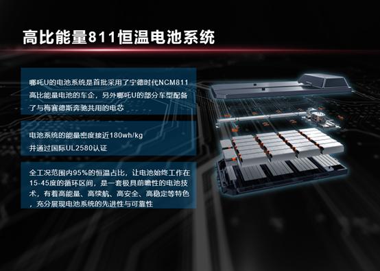 邓晓光:哪吒HozonEPT2.0系统解析