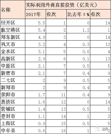 金水区经济总量_郑州金水区图片